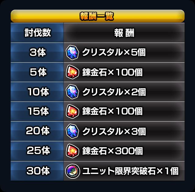 raid_defeat